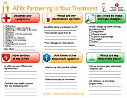 Free downloads: AHA A-Fib pre-visit worksheet