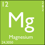 Magnesiu Elements Symbol