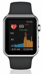 Sample of A-Fib app on Smart Watch