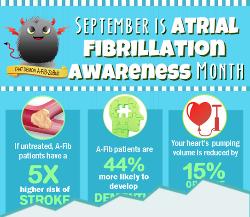 Infographic - September is Atrial Fibrillation Month at A-Fib.com